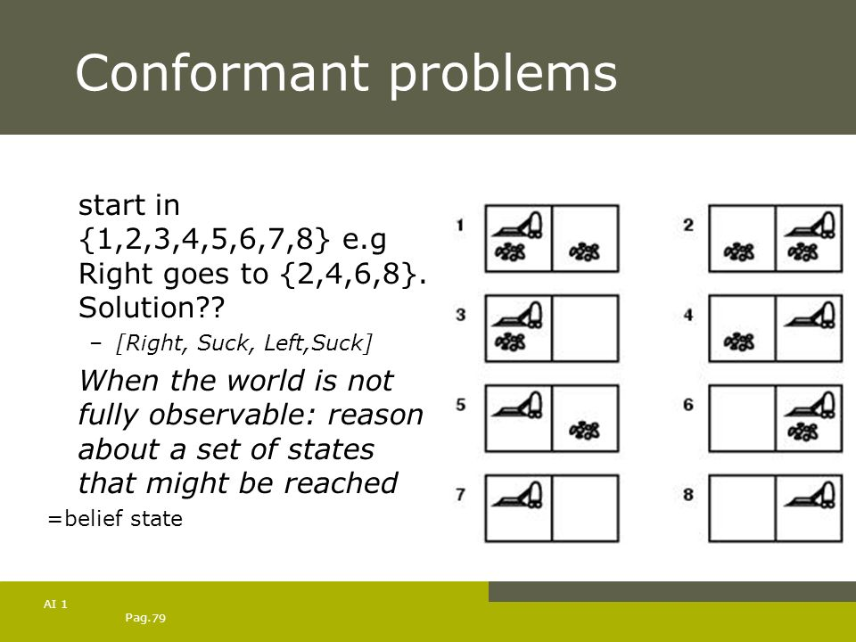 Conformant problems start in {1,2,3,4,5,6,7,8} e.g Right goes to {2,4,6,8}. Solution [Right, Suck, Left,Suck]